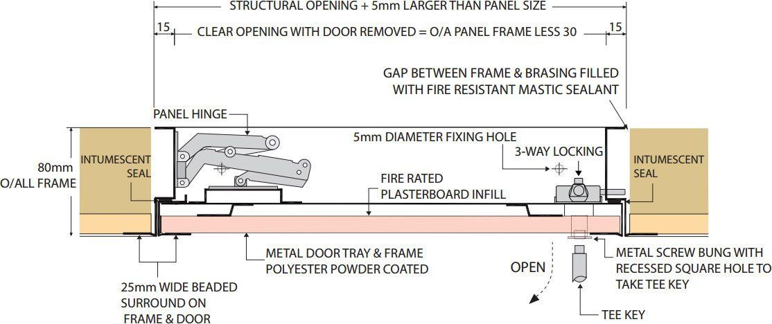 Wall ceiling inspection hatch fire rated access panels for 1 hour fire door specification