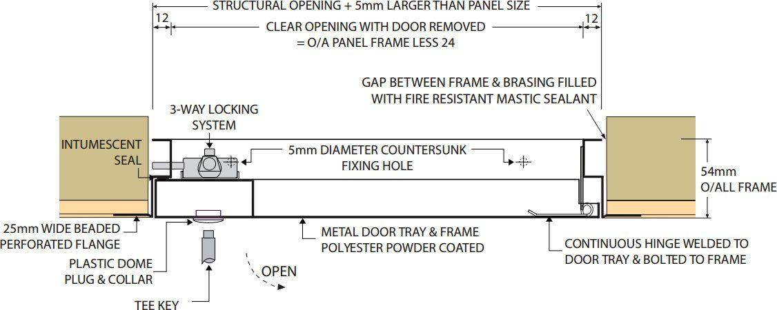 Fire rated access panels for walls ceilings for 1 hour fire door specification