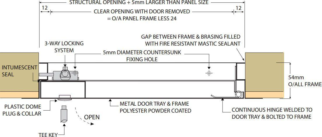 Fire Rated Inspection Hatch